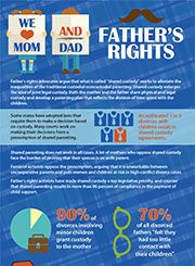 Father's Rights Infographic