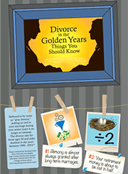 Infographic explaining divorce in the golden years